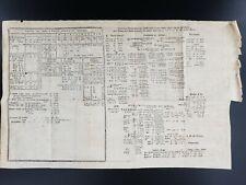 Astronomical Celestial Chart Space Antique Print Moon Mathematical Equation Math