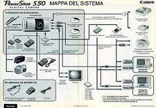 "*CANON POWER SHOT S 50 ( Digital Camera ) "" MAPPA DEL SISTEMA """