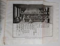 1751 Diderot D'Alembert L'Encyclopédie Chymie Química Chimica Serie 24 Láminas