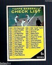 1961 TOPPS BASEBALL CARD 437 CHECK LIST 6th Series Unused