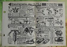 Ancien Document 21x15cm Branchements des Outils Purgeur Nourrice