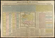 1837 - Carta geografiche antica Polonia, Boemia, Ungheria. Incisione