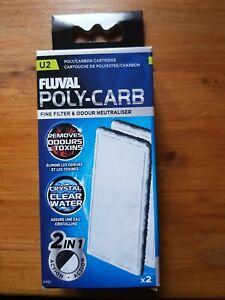 Fluval u2 filter pads