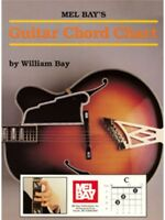 Guitar Chord Chart Learn to Play Christmas Present Gift MUSIC CHART POSTER