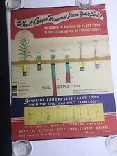 Vintage National Soybean Crop Improvement Council Agriculture Poster