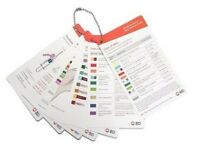Phlebotomy Pocket Card Set Blood Collection Education Order of Draw Nurse MA