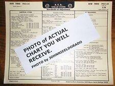 1963 & 1964 DKW THREE Junior F-11 Model AEA Tune Up Chart