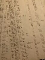 """1916 Vintage Accounting Ledger Paper Supersize 11.5""""x17.5"""" Fabulous Calligraphy"""