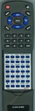Replacement Remote for ADVENT ADV29