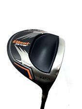 Medicus KICK X CCT Blast Driver Golf Club Right Handed 10.5° Loft Stiff Flex S