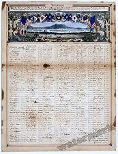 Wall Art - Civil War Patients Testimonial to Surgeon Alex Mott Year 1863 13x17