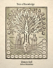 Esoteric Art Tree Of Knowledge