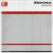 Kia Sedona 2010-11 UK Market Specification Brochure 2.2 CRDi 1 2 3