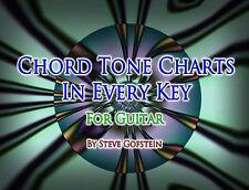 264 6 STRING GUITAR CHORD TONE CHARTS MUSIC THEORY ADVANCED FRETBOARD MASTERY