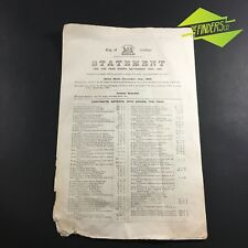 RARE c.1901 CITY OF BENDIGO STATEMENT FINANCIAL LEASES CONTRACTS RECEIPTS GOLD