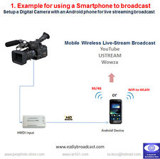 1080P HDMI live Streaming Broadcaster for Digital SLR Camera to YouTube Facebook