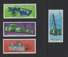 China PRC 1974 N17 Industrial Production MNH