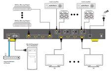 CHM0404300V2 UHD 4K 60hz HDMI 2.0 True Matrix 4X4 w/ EDID,RS232,SPDIF +L/R Audio