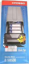 Media Box VHSC Posso