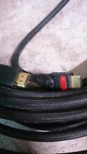 cavi HDMI 20 mt alphaplus telato