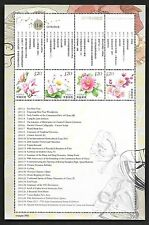 China 2011-1 Catalogue Postage Stamp of China Special S/S 目錄一 小版