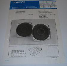 Einbauanleitung Volvo 440 480 Tür Lautsprechersatz Door Loudspeaker Set 08/1987!