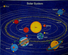 Solar System Fabric Panel Cotton Fabric Traditions 35 X 45 Inches