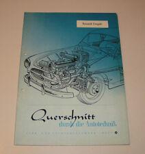 Reparaturanleitung Renault Fregate Benziner - Baujahre 1951 bis 1960!