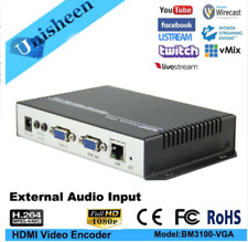 H.264 VGA Video Encoder for IPTV, Video Transfer, ONVIF NVR X-RAY Machine