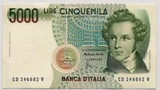 More details for hungary 5000 forint 1999 (kp182) unc