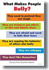 What Makes People Bully? MOTIVATIONAL Classroom POSTER