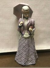 Home Interiors & Gifts Homco Figurine Miss Violet 14502-98