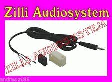 Phonocar 4/010 Interfaccia Audio tramite Aux-in Jack 3,5 per BMW Serie 5 ( E60 )