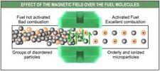 Economiseur  carburant magnétique  puissant 7500 Gauss , diesel essence, gaz