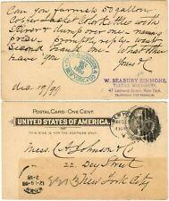 W Seabury Simmons Textile Machinery NYC 1899 Antique Postcard Chas A Johnson Co