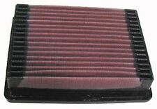 K&N Replacement High Flow Air Filter 2014 URAL PATROL 750 - All # 33-2022