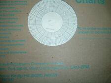 ROTOTHERM...... 9/D/4152..... RECORDER CHART....................... NEW PACKAGED