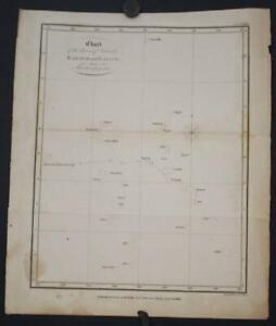 MARSHALL ISLANDS RUSSIAN RURIK EXPEDITION 1821 NEELE & SON UNUSUAL ANTIQUE MAP*