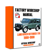 EXTRAS Workshop Service Manual for RANGE ROVER CLASSIC V8 EFI 1986-1995
