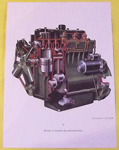 Affiche école art print  Mécanique général Moteur à chambre de précombustion II.