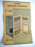 1930's RARE Vintage Industrial Wall Art Electrical Appliance Poster ~ Fridge