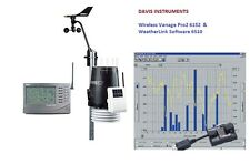 New Davis Wireless Vantage Pro2  6152 & WeatherLink USB Software 6510USB bundle