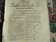 1814 55 ...Blätter / KUK Österreich Militär Volkszählung / Troppau