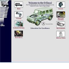 Werkstatthandbuch Reparaturanleitung Mercedes-Benz W463 G-Klasse