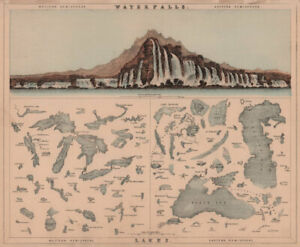 World's highest waterfalls & biggest lakes. HUGHES 1876 old antique map chart