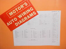 1961 1962 1963 1964 1965 PLYMOUTH SPORT FURY CONVERTIBLE COUPE WIRING DIAGRAMS