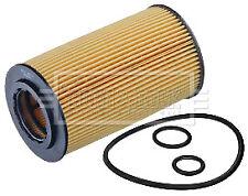 Oil Filter fits MERCEDES ML250 W166 2.2D 11 to 15 OM651.960 B&B 1121840425 New