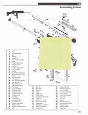 UZI AUTOLOADING CARBINE, VALMET 412 COMBO Exploded View/Parts List 2011 Ad