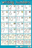 Writing Numbers Poster / early learning / Educational / Educational A2 Size