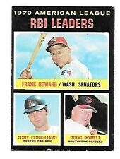 1971 TOPPS CARD #63  RBI LEADERS  EX/EX+   FREE COMBINED S/H